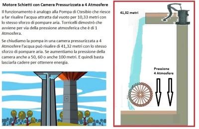 domenico schietti motore-di-schietti-pressione-atmosferica-free-energy-energia-gratis-pulita